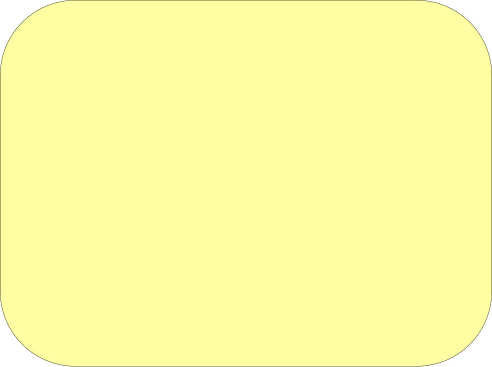 Yellow Fondant Colors