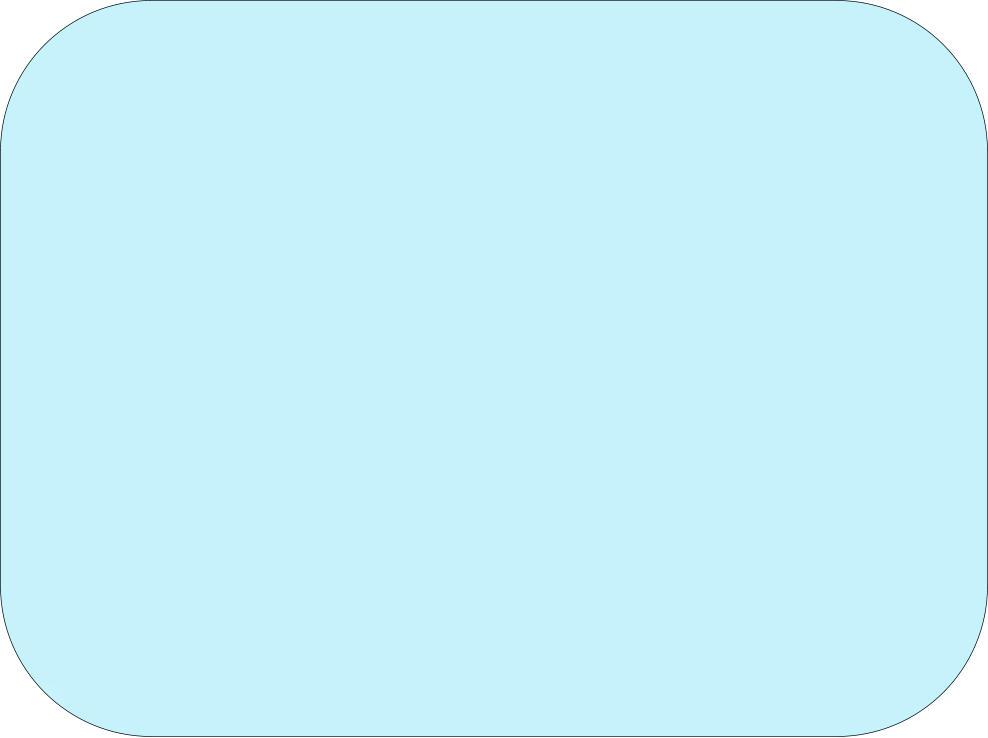Pastel Blue Part - 25: Pastel Blue Fondant Color